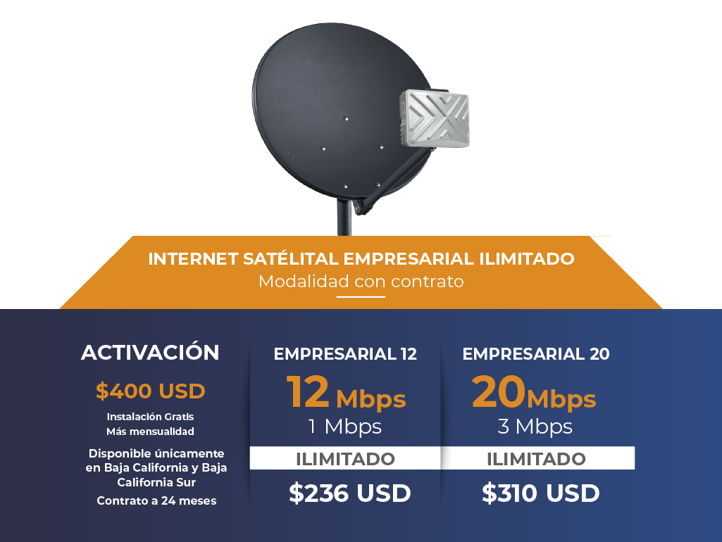 Internet Satelital Ilimitado